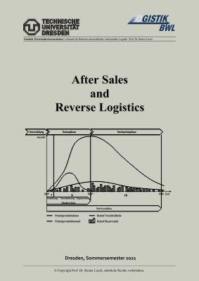 Skript 11 SS2021 After Sales and Reverse Logistics